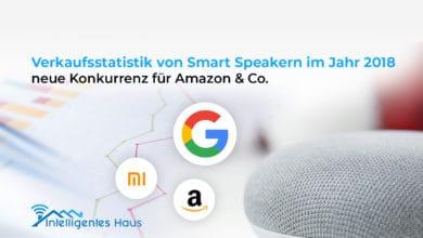 Marktforschung Smart Speaker